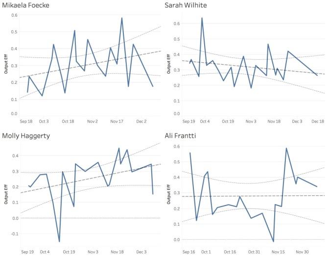 attacker trends.jpg